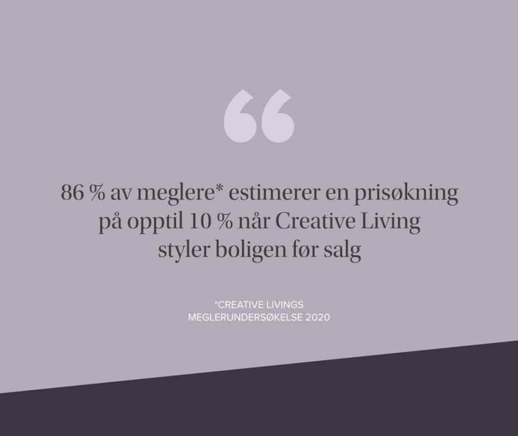 85% av meglere estimerer en prisøkning på opptil 10% når Creative Living styler boligen før salg