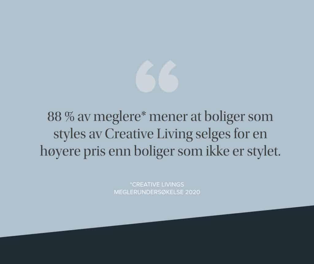 85% av meglere mener at boliger som styles av Creative Living selges for en høyere pris enn boliger som ikke er stylet